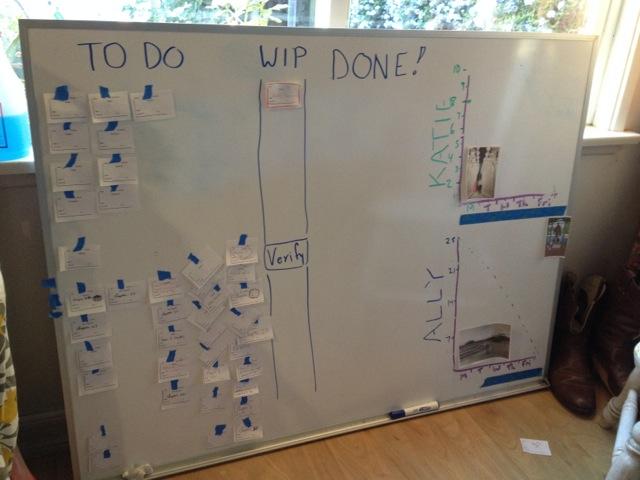 dunn-scrum-taskboard-ready