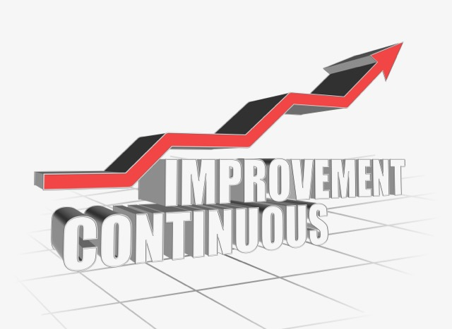 3d illustration of continuous improvement concept