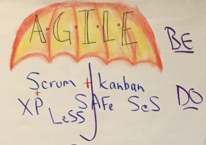 agile, agile umbrella, agile vs scrum